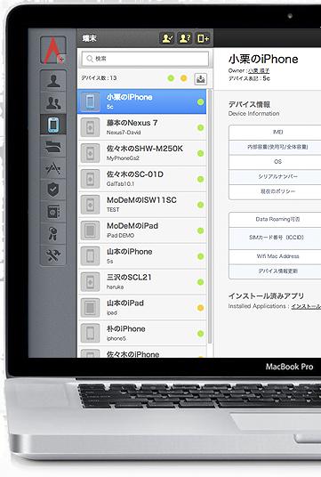 MoDeM管理画面